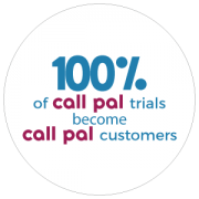Free 7 day call answering and virtual office trial